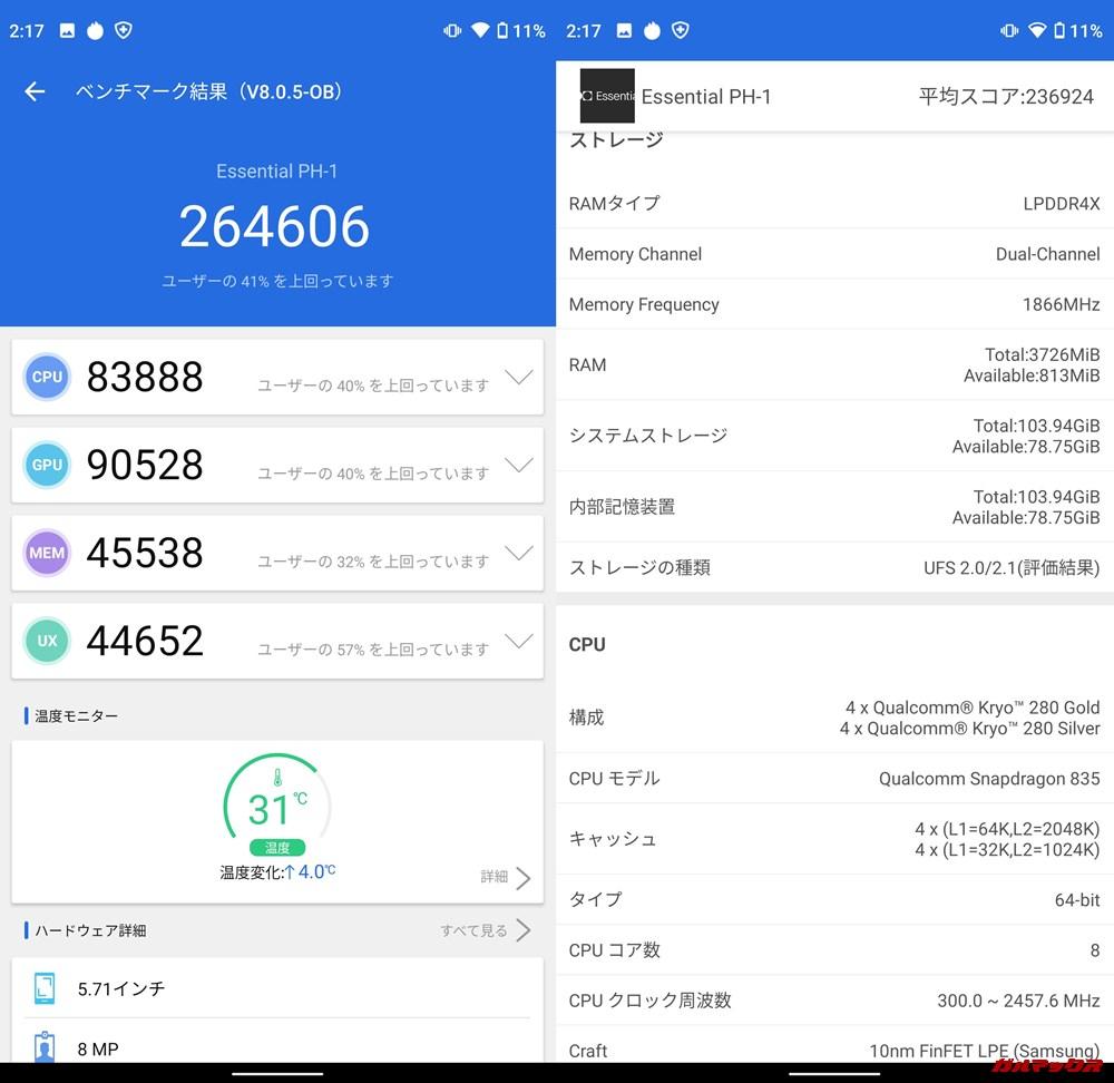 Essential Phone PH-1(Android 10)実機AnTuTuベンチマークスコアは総合が264606点、3D性能が90528点。