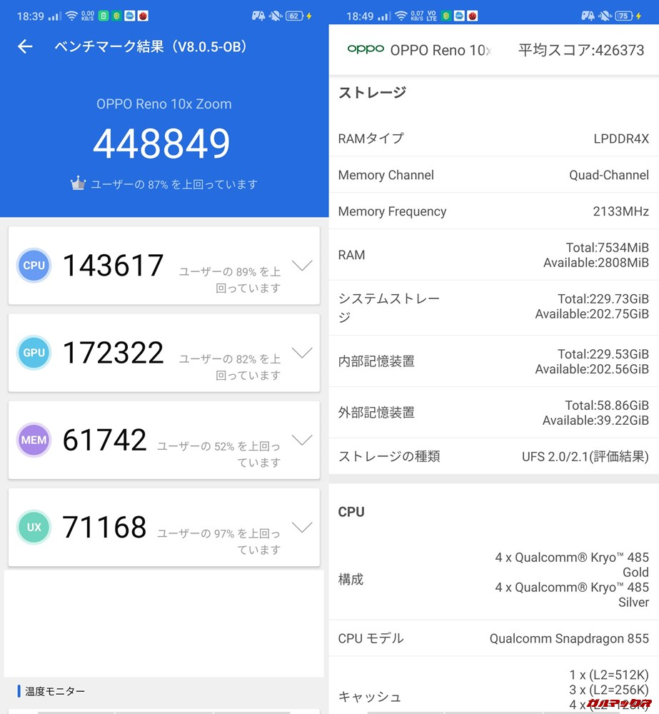 OPPO Reno 10x Zoom/メモリ6GB版(Android 9)実機AnTuTuベンチマークスコアは総合が448849点、3D性能が172322点。