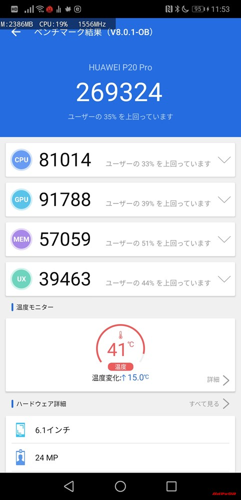 HUAWEI P20 Pro(Android 9)実機AnTuTuベンチマークスコアは総合が269324点、3D性能が91788点。
