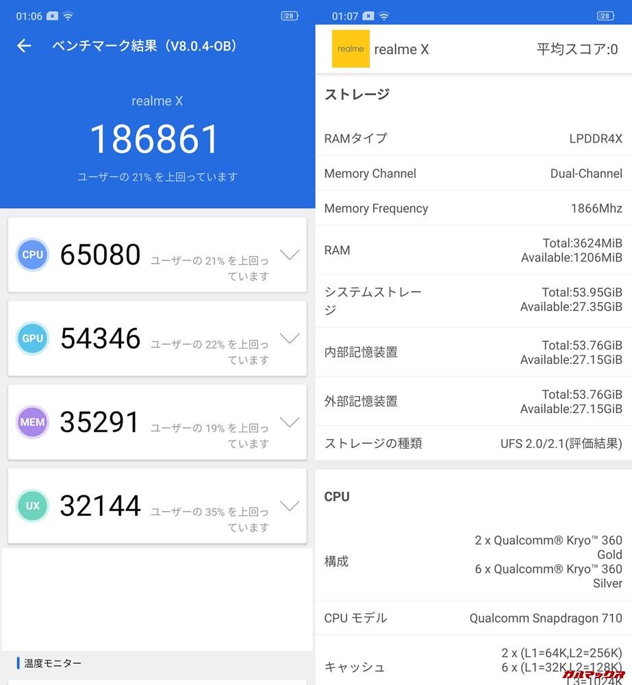 Realme X(Android 9)実機AnTuTuベンチマークスコアは総合が186861点、3D性能が54346点。