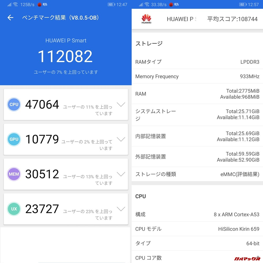 Huawei P Smart/メモリ3GB(Android 9)実機AnTuTuベンチマークスコアは総合が112082点、3D性能が10779点。
