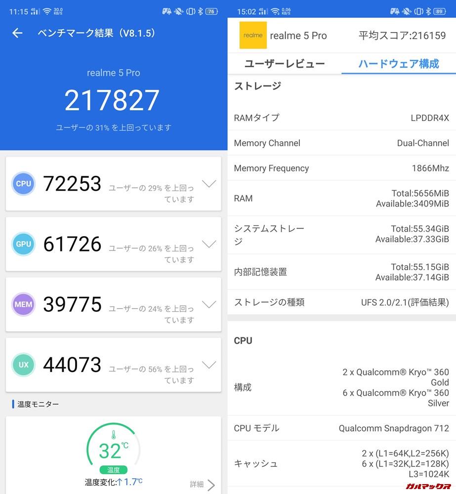 OPPO RealMe Q(Android 9)実機AnTuTuベンチマークスコアは総合が217827点、3D性能が61726点。