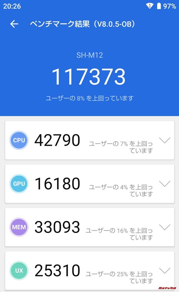 AQUOS sense3(Android 9)実機AnTuTuベンチマークスコアは総合が117373点、3D性能が16180点。