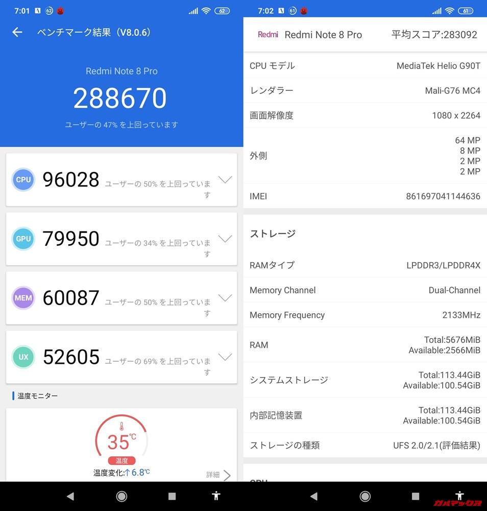 Redmi Note 8 Pro(Android 9)実機AnTuTuベンチマークスコアは総合が288670点、3D性能が79950点。
