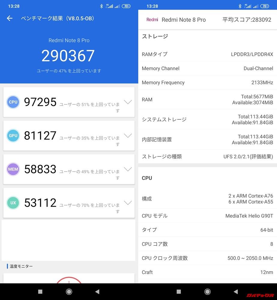 Redmi Note 8 Pro(Android 9)実機AnTuTuベンチマークスコアは総合が290367点、3D性能が81127点。