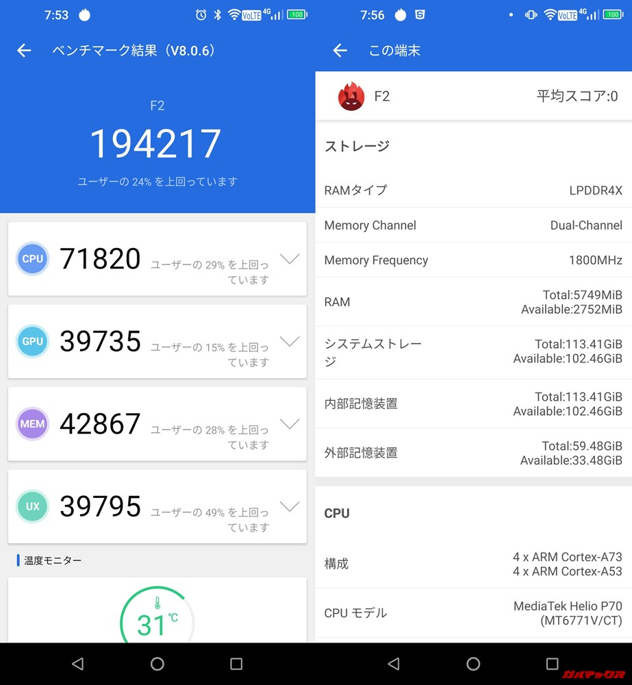 UMIDIGI F2/メモリ6GB(Android 9)実機AnTuTuベンチマークスコアは総合が194217点、3D性能が39735点。