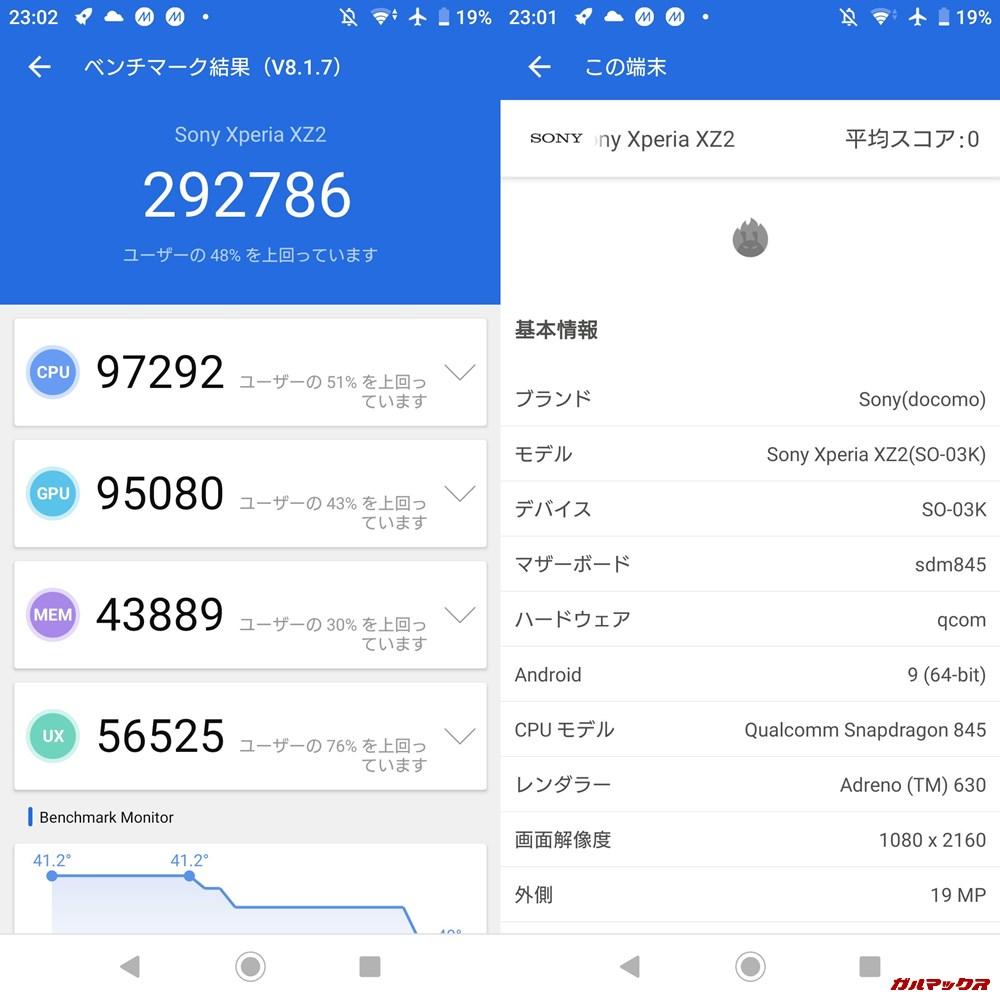 Xperia XZ 2(Android 9)実機AnTuTuベンチマークスコアは総合が292786点、3D性能が95080点。