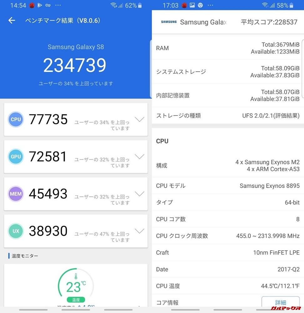 Galaxy S8(Android 9)実機AnTuTuベンチマークスコアは総合が234739点、3D性能が72581点。