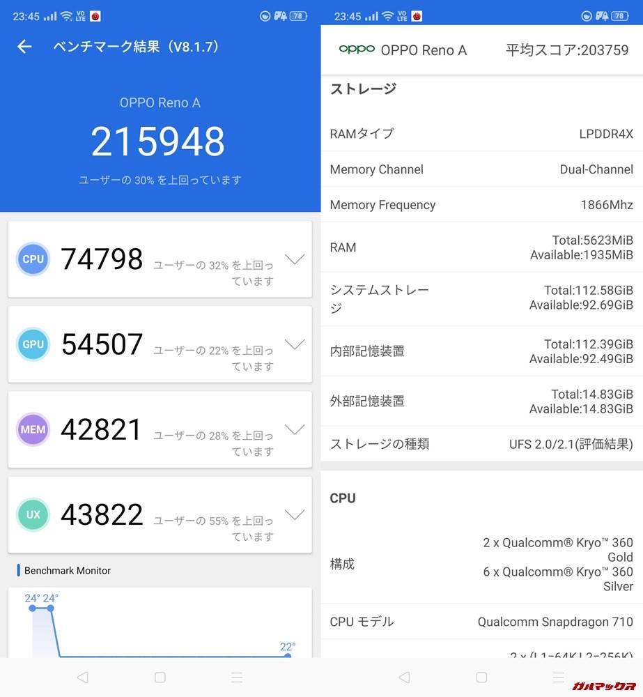 OPPO Reno A(Android 9)実機AnTuTuベンチマークスコアは総合が215948点、3D性能が54507点。