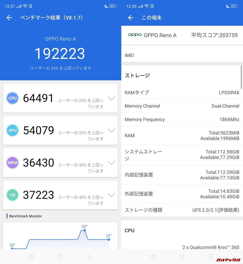 OPPO Reno A(Android 9)実機AnTuTuベンチマークスコアは総合が192223点、3D性能が54079点。