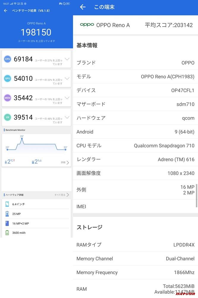 OPPO Reno A(Android 9)実機AnTuTuベンチマークスコアは総合が198150点、3D性能が54010点。