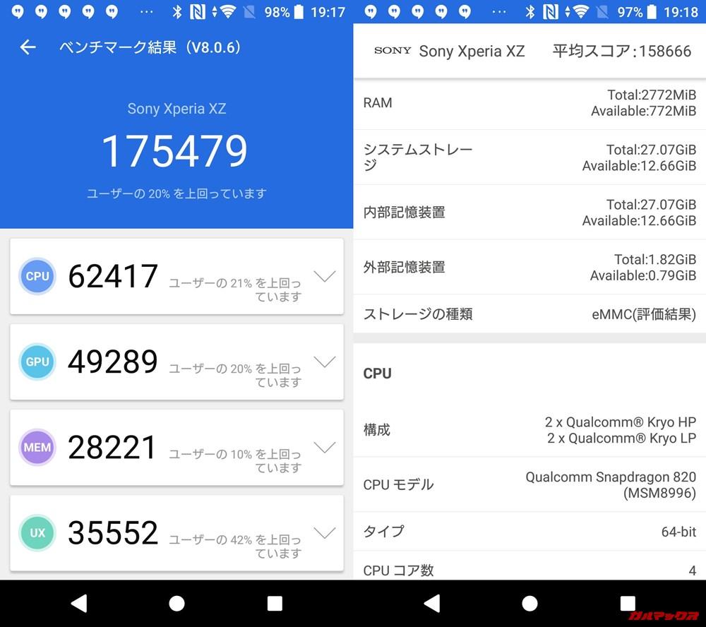 Xperia XZ(Android 8)実機AnTuTuベンチマークスコアは総合が175479点、3D性能が49289点。