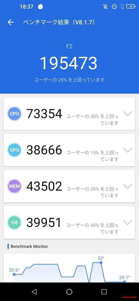 UMIDIGI F2/メモリ6GB(Android 9)実機AnTuTuベンチマークスコアは総合が195473点、3D性能が38666点。