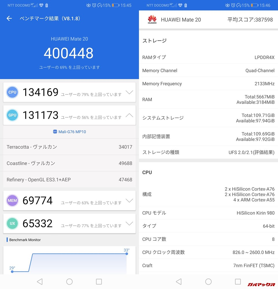 Huawei Mate 20(Android 9)実機AnTuTuベンチマークスコアは総合が400448点、3D性能が131173点。