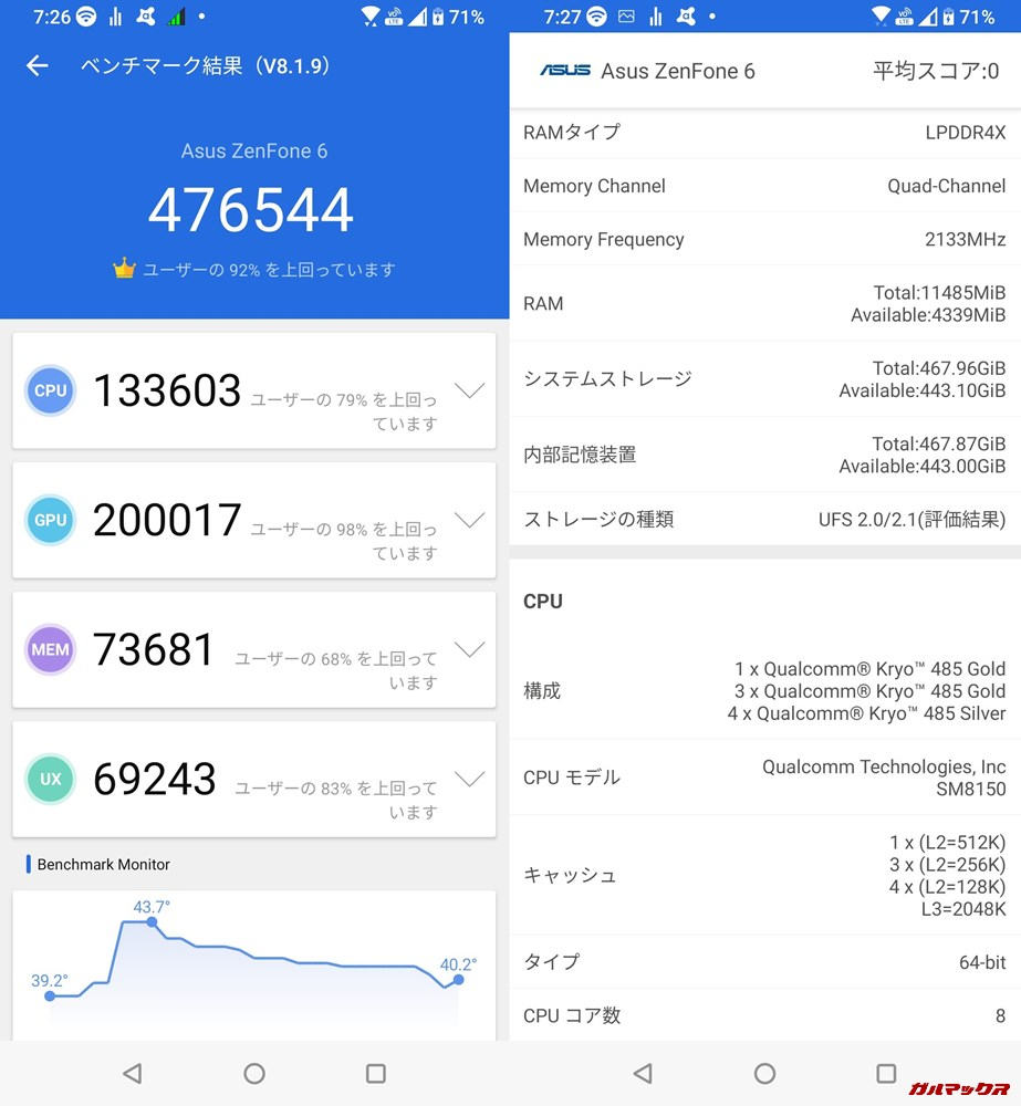 Zenfone6/メモリ12GB版(Android 9)実機AnTuTuベンチマークスコアは総合が476544点、3D性能が200017点。