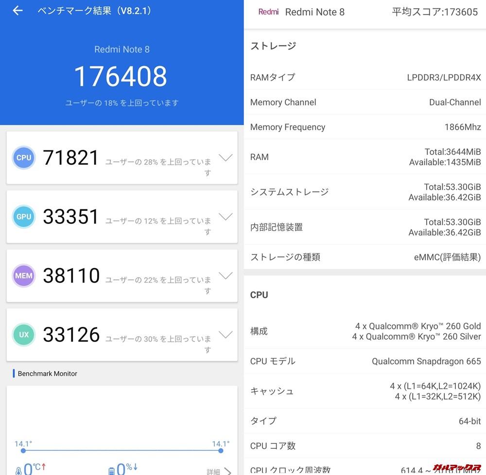 Redmi Note 8(Android 9)実機AnTuTuベンチマークスコアは総合が176408点、3D性能が33351点。