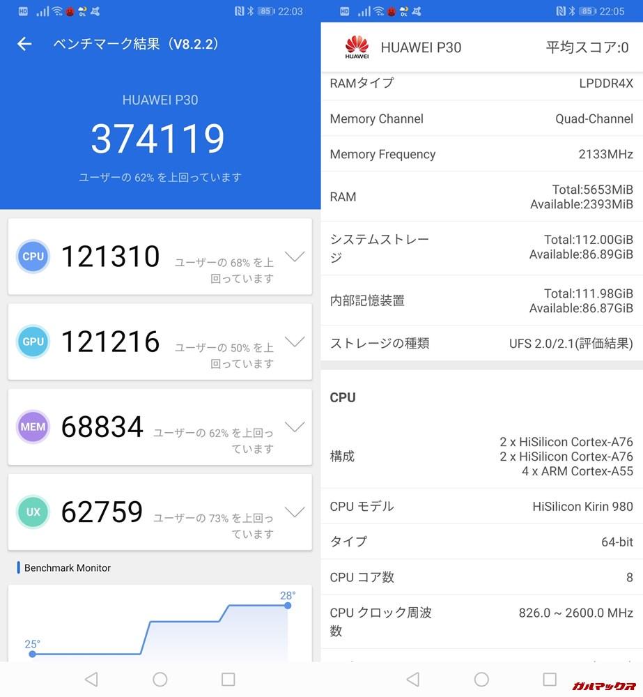 HUAWEI P30 Pro/RAM6GB(Android 9)実機AnTuTuベンチマークスコアは総合が374119点、3D性能が121216点。