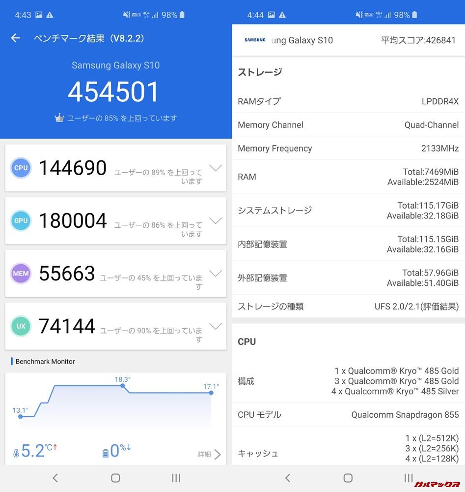 Galaxy S10(Android 9)実機AnTuTuベンチマークスコアは総合が454501点、3D性能が180004点。