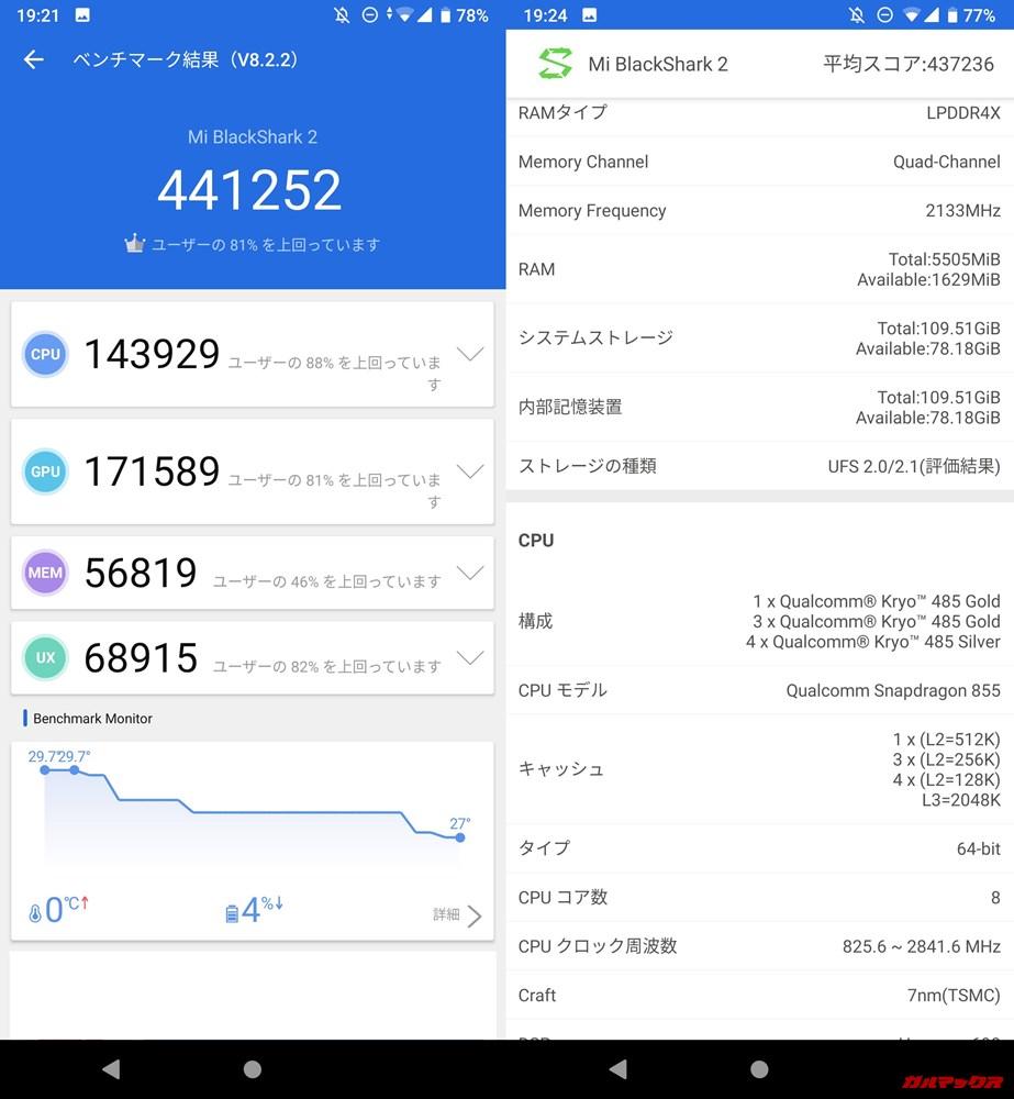 Xiaomi Black Shark 2/メモリ6GB(Android 9)実機AnTuTuベンチマークスコアは総合が441252点、3D性能が171589点。