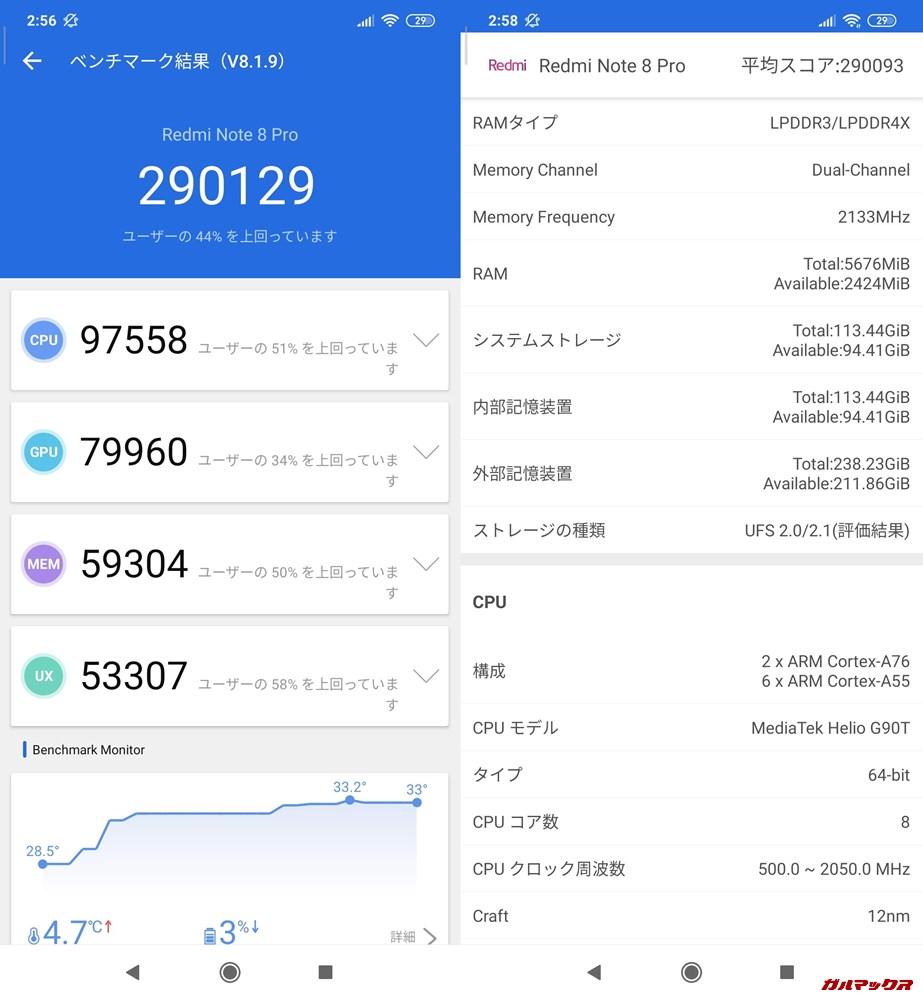 Redmi Note 8 Pro(Android 9)実機AnTuTuベンチマークスコアは総合が290129点、3D性能が79960点。