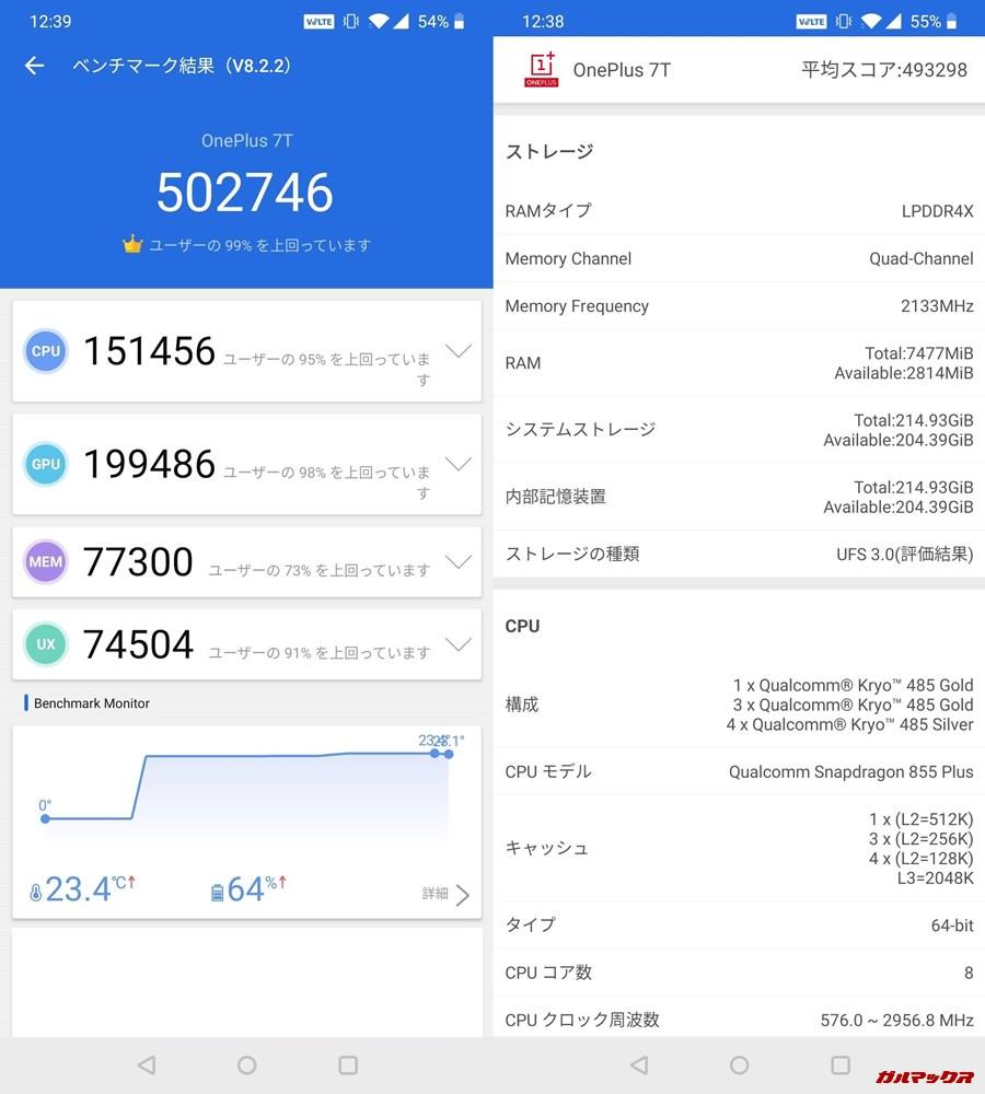 one plus7t(Android 10)実機AnTuTuベンチマークスコアは総合が502746点、3D性能が199486点。