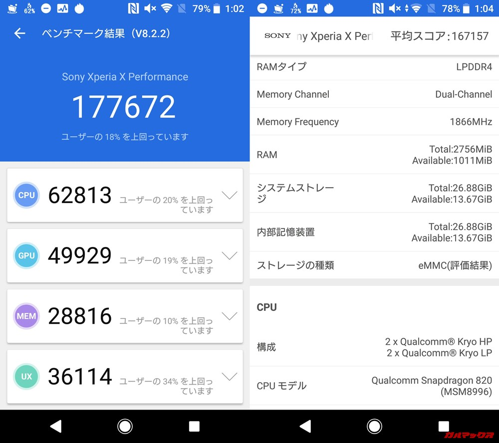 Xperia X performance(Android 8.0)実機AnTuTuベンチマークスコアは総合が177672点、3D性能が49929点。
