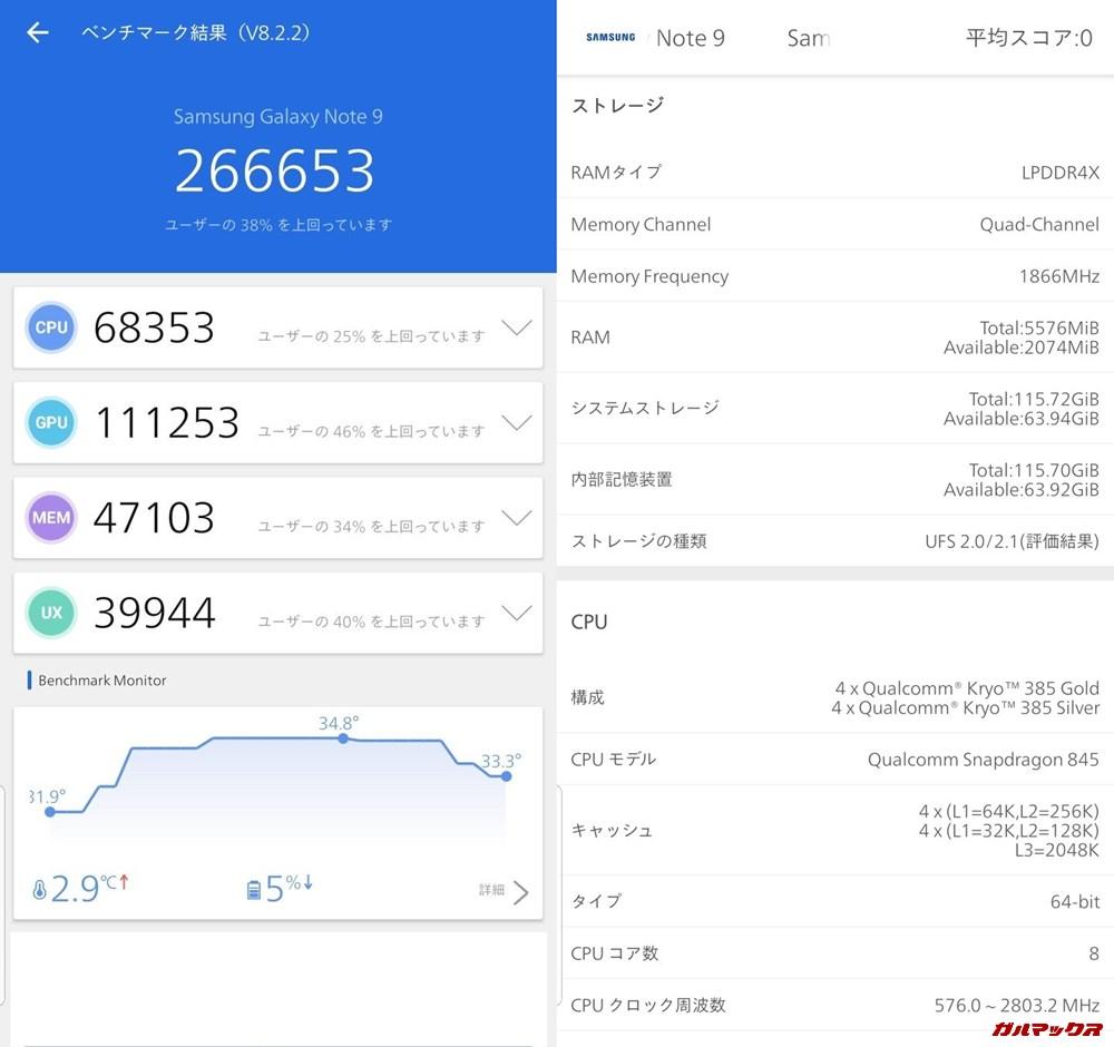 Galaxu Note 9(Android 9)実機AnTuTuベンチマークスコアは総合が266653点、3D性能が111253点。