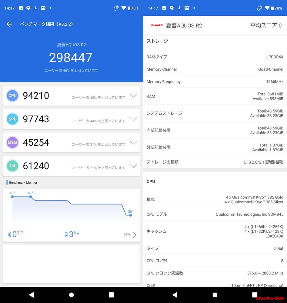 AQUOS R2(Android 9)実機AnTuTuベンチマークスコアは総合が298447点、3D性能が97743点。