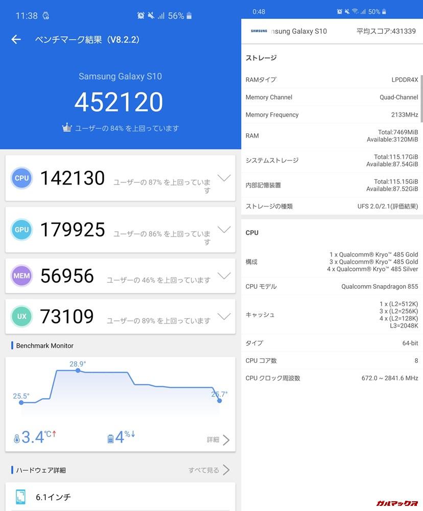 Galaxy S10(Android 9)実機AnTuTuベンチマークスコアは総合が452120点、3D性能が179925点。