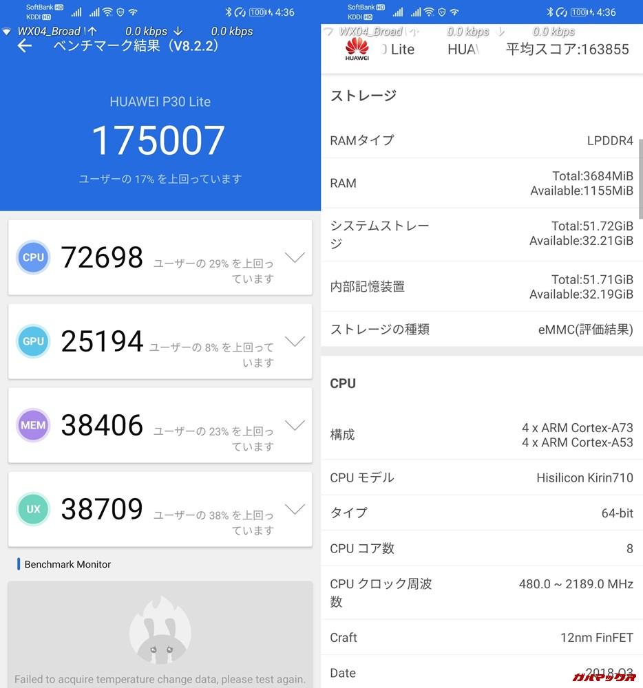 Huawei P30lite(Android 9.0)実機AnTuTuベンチマークスコアは総合が175007点、3D性能が25194点。