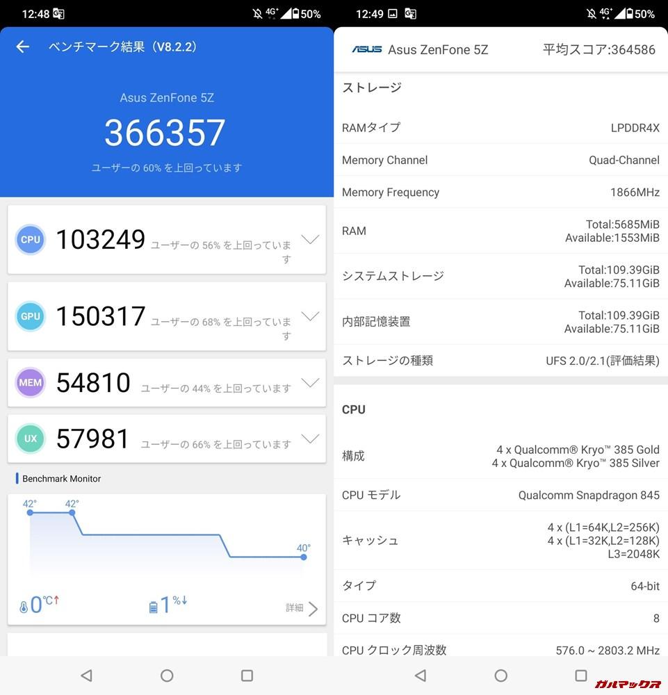 Zenfone 5Z(Android 9)実機AnTuTuベンチマークスコアは総合が366357点、3D性能が150317点。