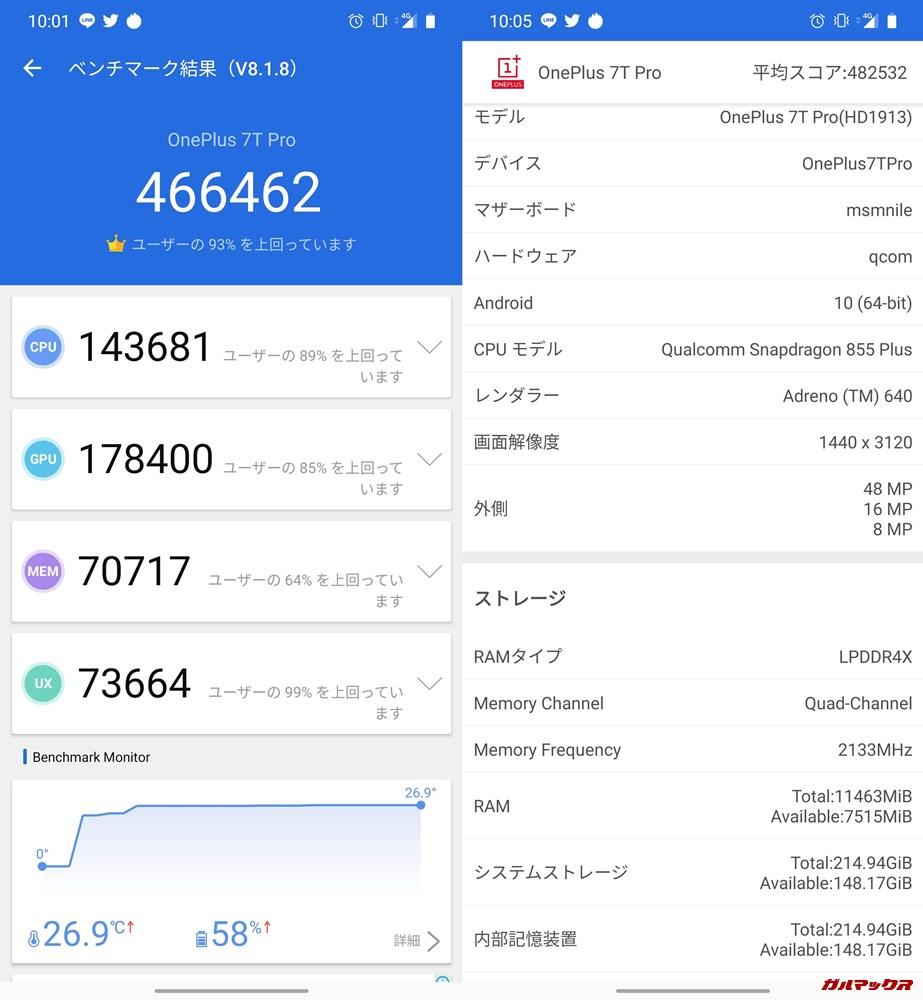 OnePlus 7T Pro/メモリ12GB(Android 10)実機AnTuTuベンチマークスコアは総合が466462点、3D性能が178400点。