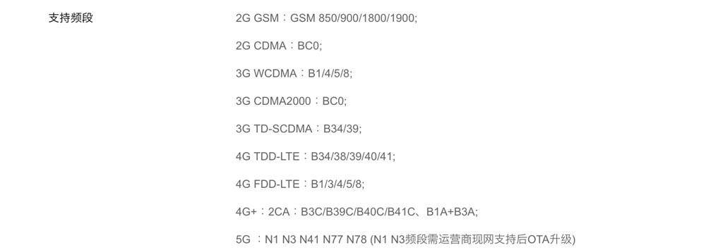 Vivo Z6 5G バンド