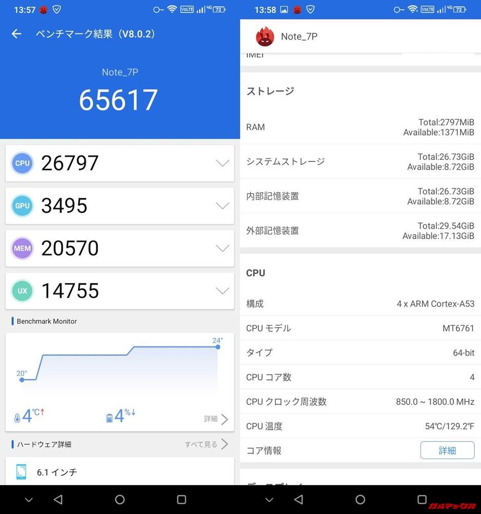 Ulefone Note 7P(Android 9)実機AnTuTuベンチマークスコアは総合が65617点、3D性能が3495点。