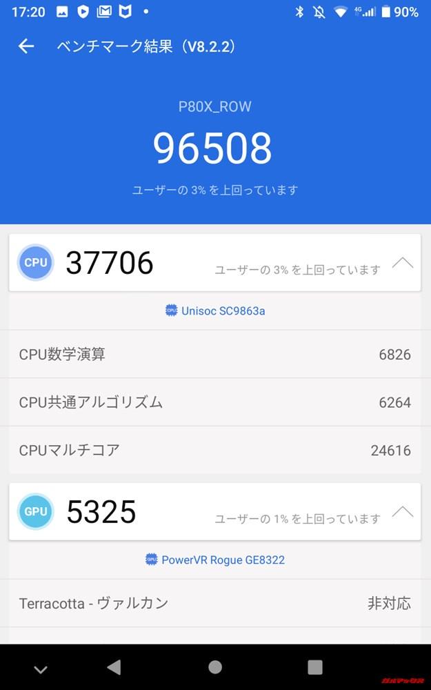 TECLAST P80X(Android 9)実機AnTuTuベンチマークスコアは総合が96508点、3D性能が5325点。