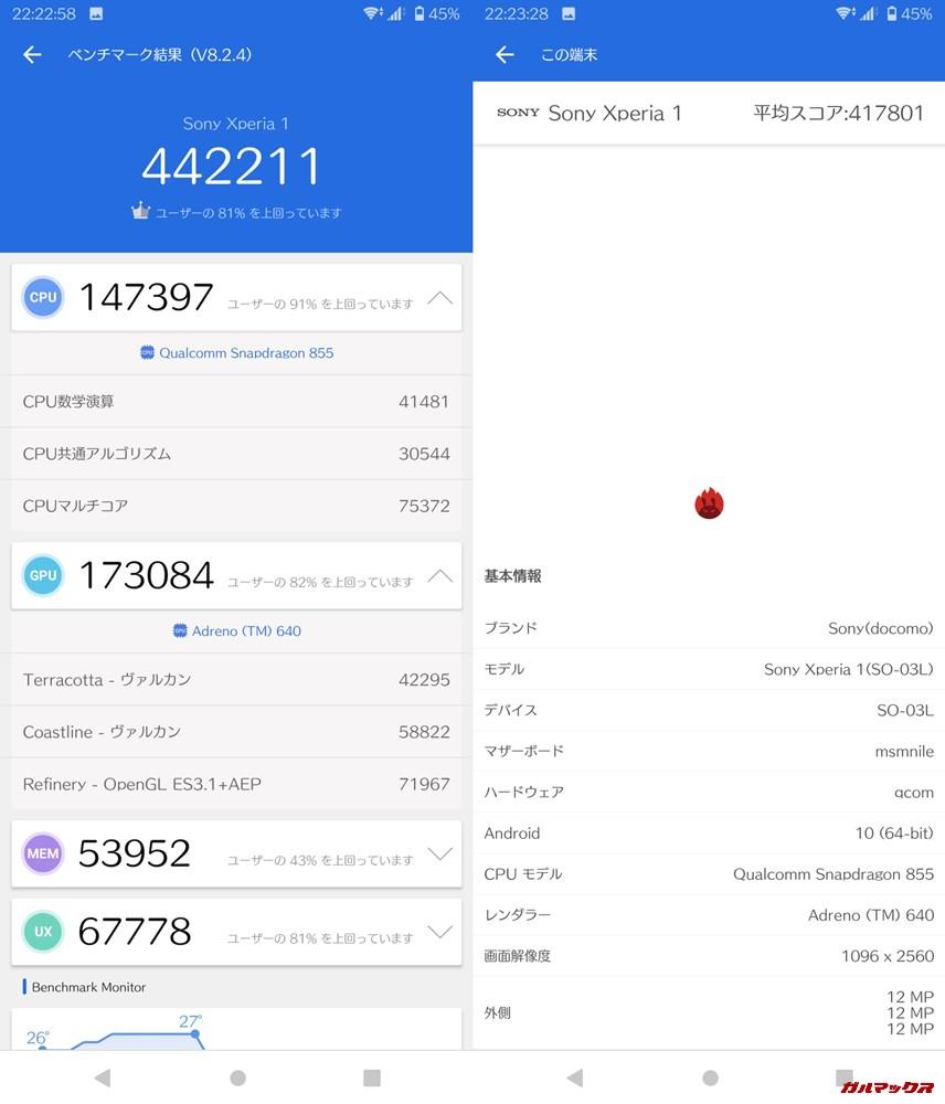 Xperia 1(Android 10)実機AnTuTuベンチマークスコアは総合が442211点、3D性能が173084点。