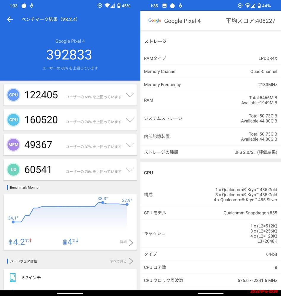 Pixel 4(Android 10)実機AnTuTuベンチマークスコアは総合が392833点、3D性能が160520点。