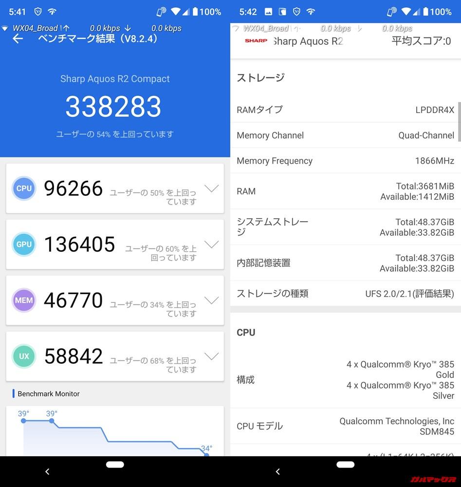 AQUOS R2 Compact(Android 9 Pie)実機AnTuTuベンチマークスコアは総合が338283点、3D性能が136405点。