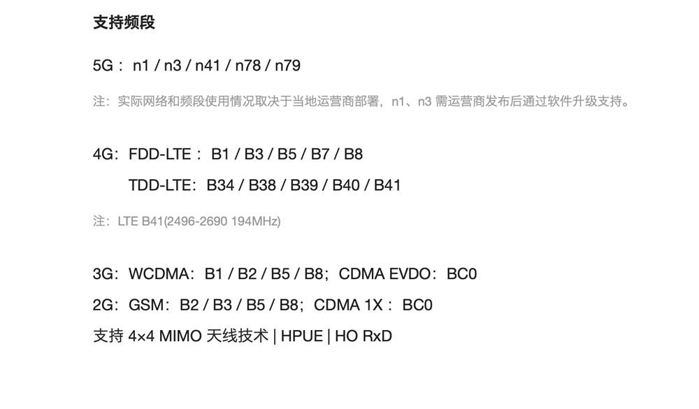 Redmi K30 Pro Zoom バンド