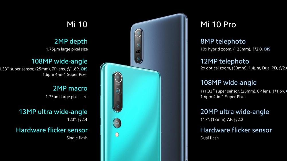 Xiaomi Mi10/Mi10 Pro