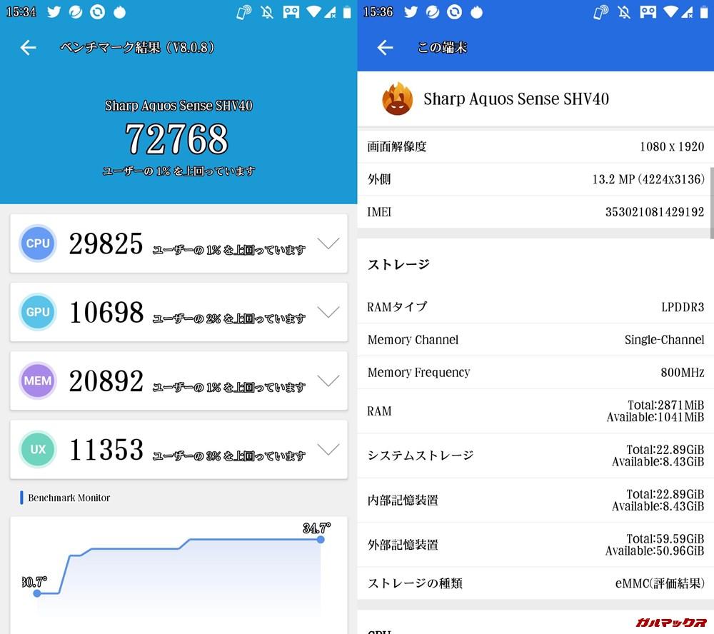 AQUOS sense/メモリ3GB(Android 9)実機AnTuTuベンチマークスコアは総合が72768点、3D性能が10698点。