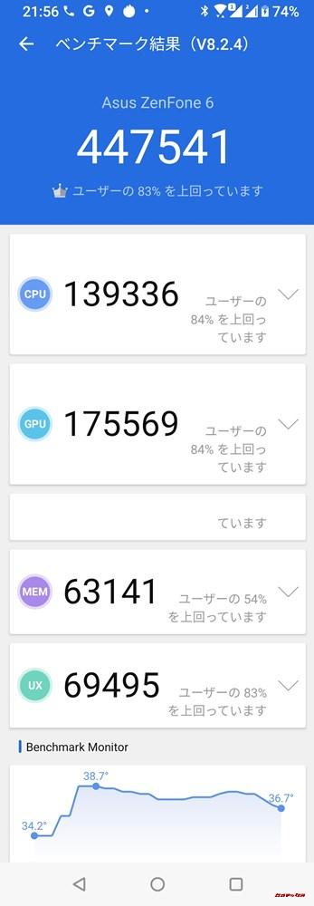 Zenfone 6実機AnTuTuベンチマークスコアは総合が447541点、3D性能が175569点。