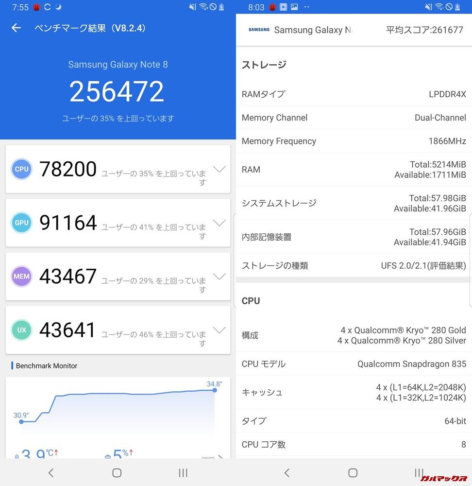 Galaxy Note 8(Android 9)実機AnTuTuベンチマークスコアは総合が256472点、3D性能が91164点。