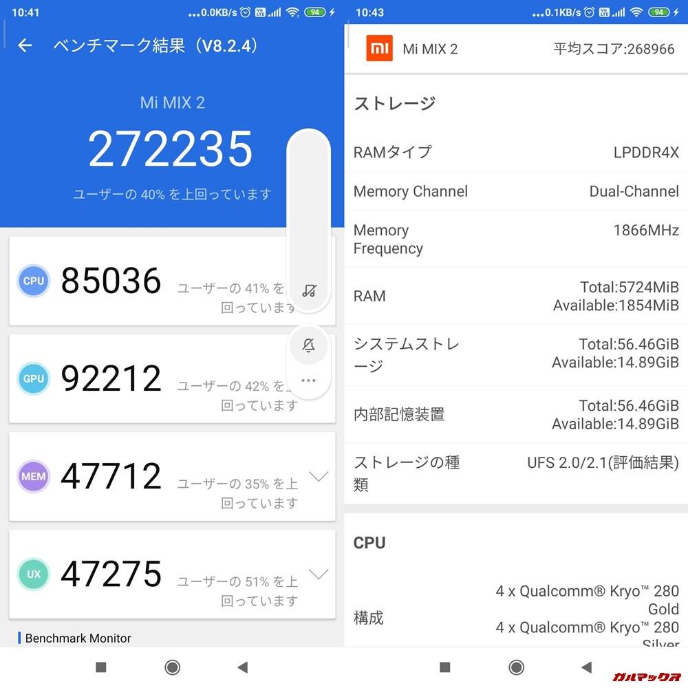 Xiaomi Mi Mix 2(Android 9)実機AnTuTuベンチマークスコアは総合が272235点、3D性能が92212点。