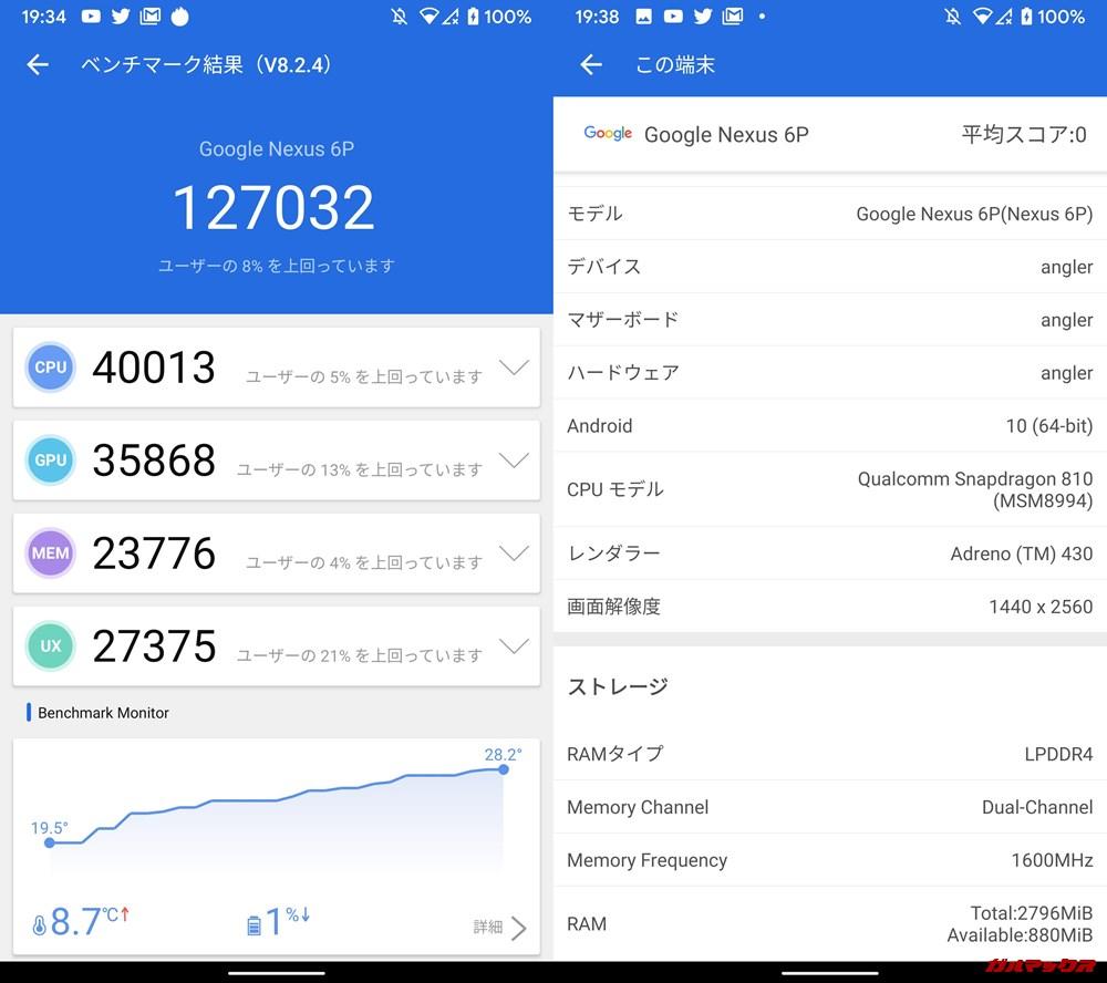 Nexus 6P(Android 10)実機AnTuTuベンチマークスコアは総合が127032点、3D性能が35868点。