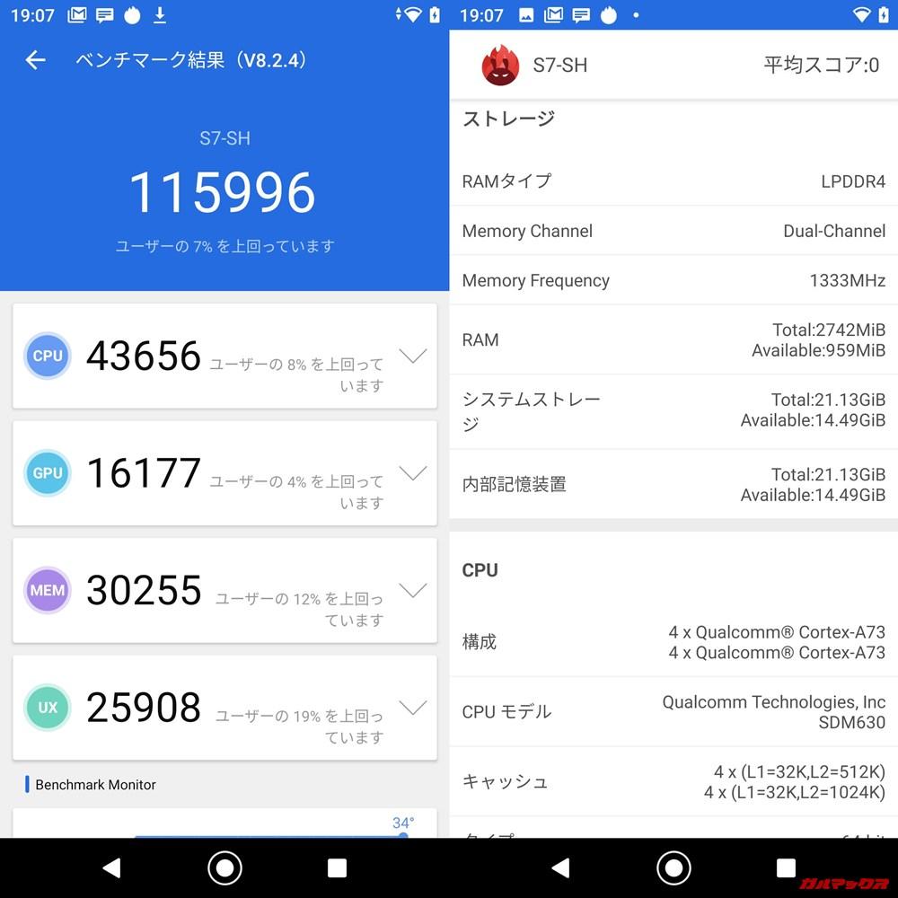 Android One S7(Android 10)実機AnTuTuベンチマークスコアは総合が115996点、3D性能が16177点。