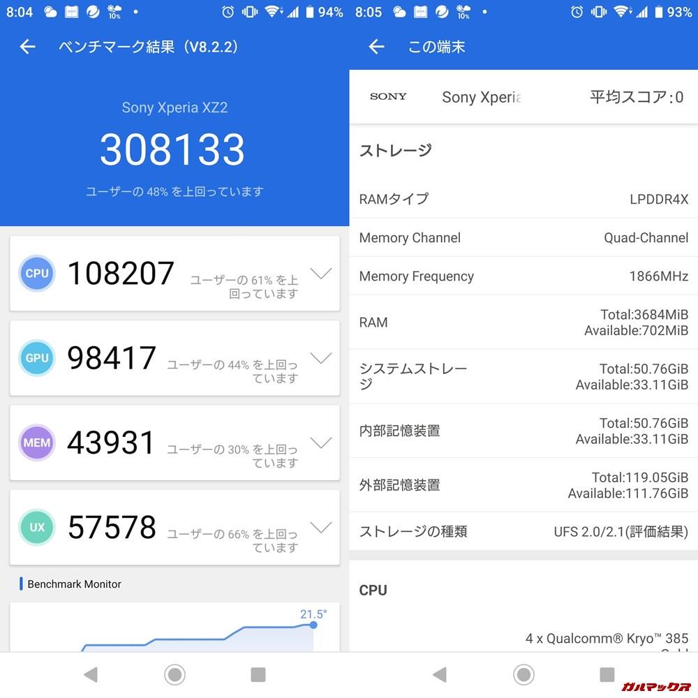 Xperia XZ2/メモリ4GB(Android 9)実機AnTuTuベンチマークスコアは総合が308133点、3D性能が98417点。