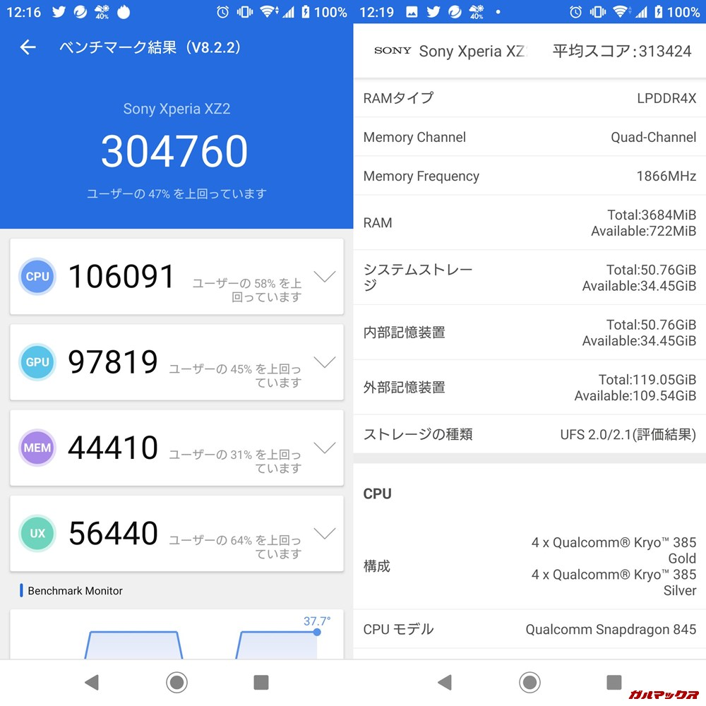 Xperia XZ2/メモリ4GB(Android 9)実機AnTuTuベンチマークスコアは総合が304760点、3D性能が97819点。