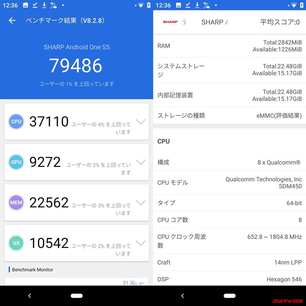 Android One S5(Android 9.0)実機AnTuTuベンチマークスコアは総合が79486点、3D性能が9272点。