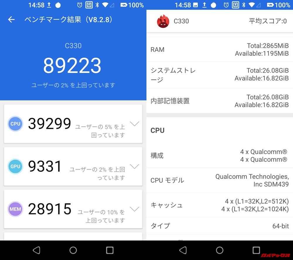 Rakuten Mini/メモリ3GB(Android 9)実機AnTuTuベンチマークスコアは総合が89223点、3D性能が9331点。